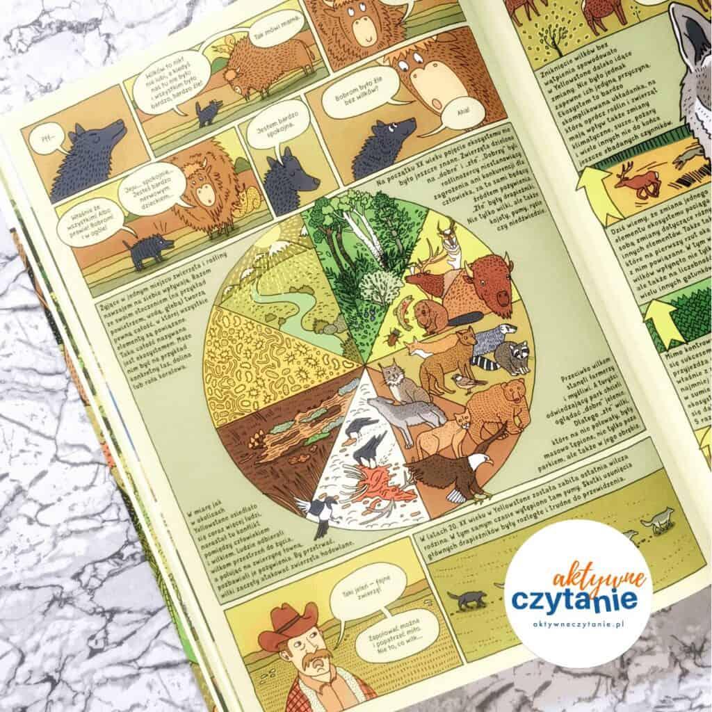 Którędy doYellowstone? ksiązki dla dzieci recenzja aktywne czytanie 4 poparkach
