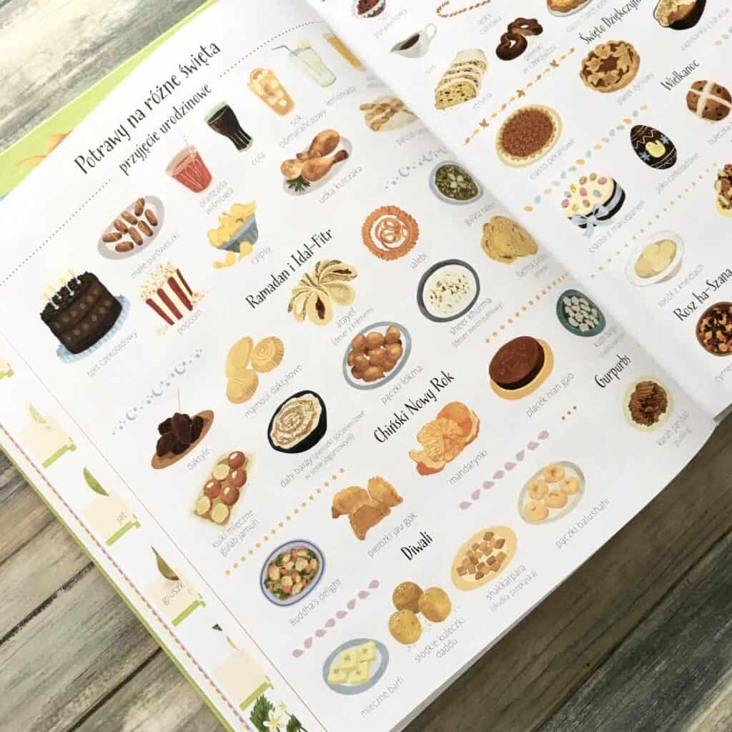 encyklopedia-obrazkowa-jedzenie